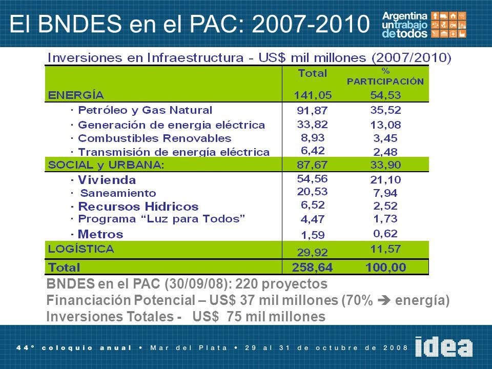 El BNDES en el PAC: 2007-2010 BNDES en el PAC (30/09/08): 220 proyectos Financiación Potencial – US$ 37 mil millones (70% energía) Inversiones Totales - US$ 75 mil millones