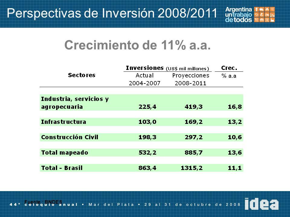 Perspectivas de Inversión 2008/2011 Crecimiento de 11% a.a. Fuente : BNDES