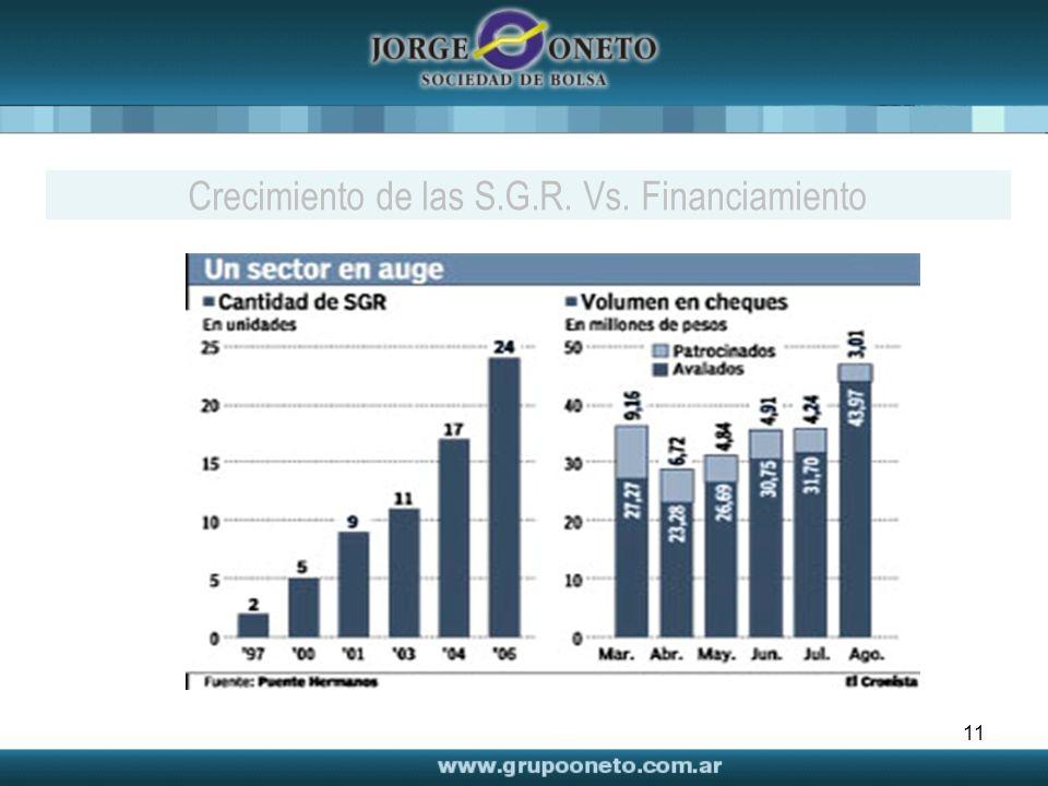 11 Crecimiento de las S.G.R. Vs. Financiamiento
