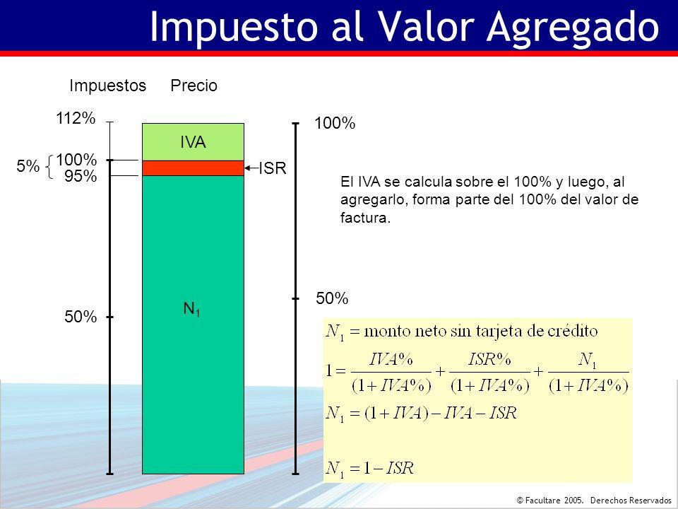 © Facultare 2005. Derechos Reservados Precio 112% 100% 95% Impuestos IVA 50% 5% ISR N1N1 50% 100% El IVA se calcula sobre el 100% y luego, al agregarl