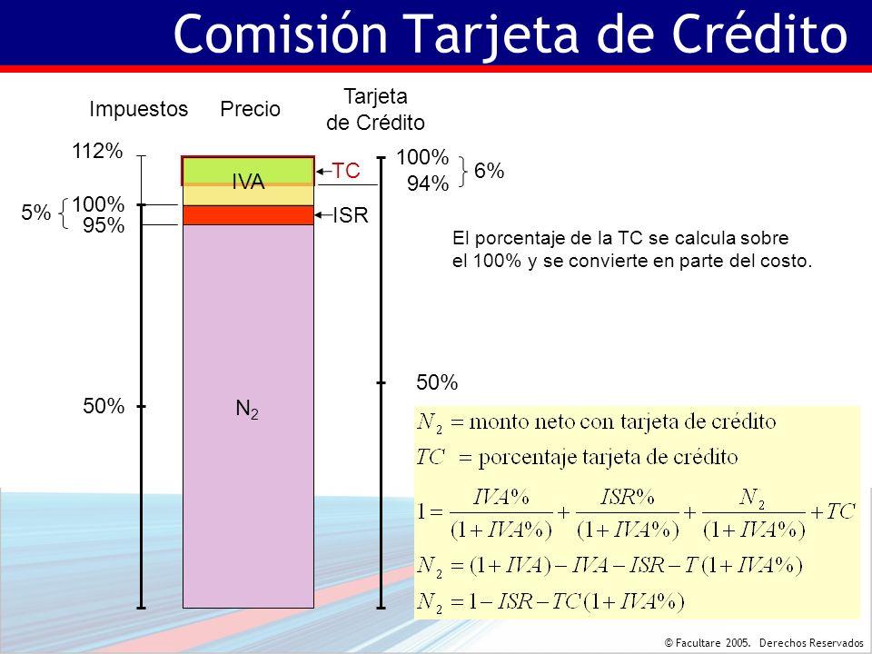 © Facultare 2005. Derechos Reservados Precio ISR 112% 100% 95% 100% Impuestos Tarjeta de Crédito TC IVA 94% 50% 6% 5% El porcentaje de la TC se calcul