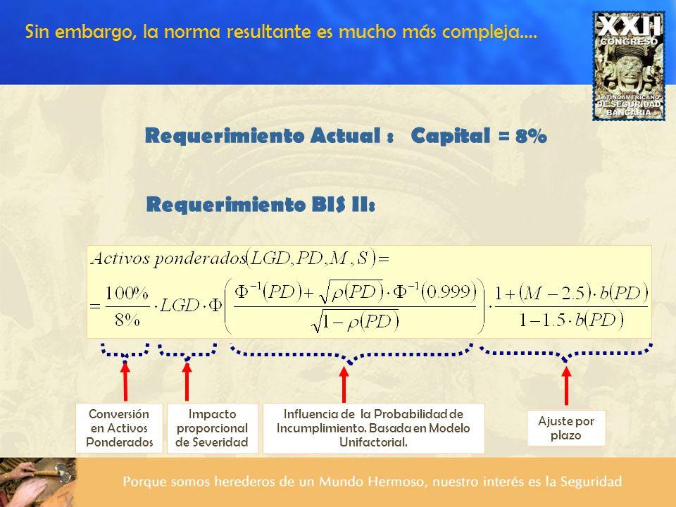 Ajuste por plazo Influencia de la Probabilidad de Incumplimiento. Basada en Modelo Unifactorial. Conversión en Activos Ponderados Sin embargo, la norm