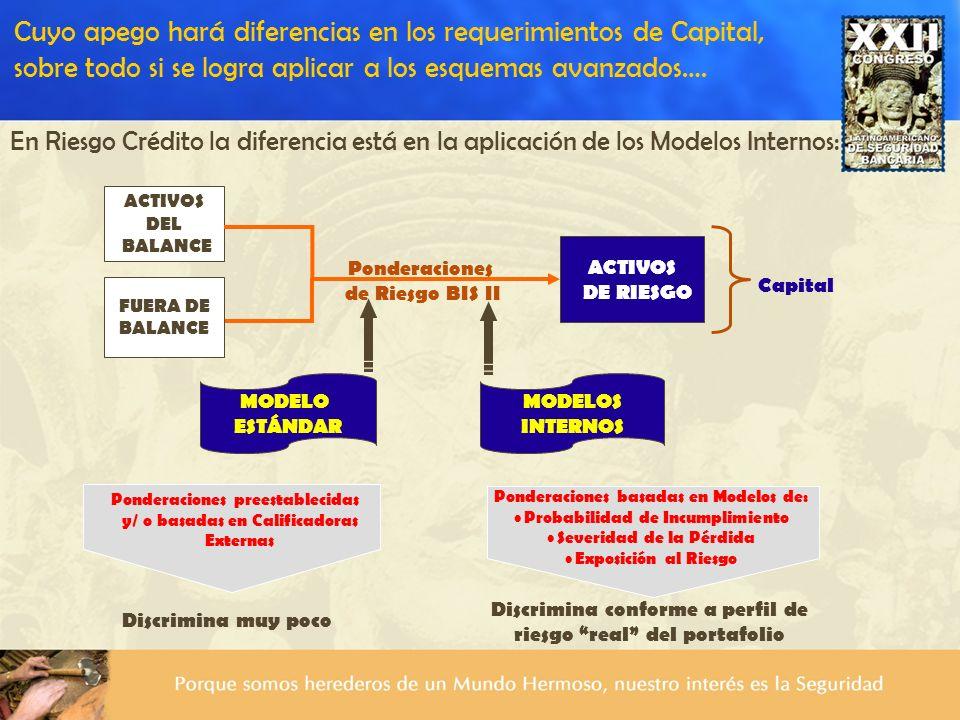 Cuyo apego hará diferencias en los requerimientos de Capital, sobre todo si se logra aplicar a los esquemas avanzados…. En Riesgo Crédito la diferenci
