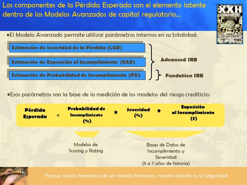 Los componentes de la Pérdida Esperada son el elemento latente dentro de los Modelos Avanzados de capital regulatorio… Estimación de Severidad de la P