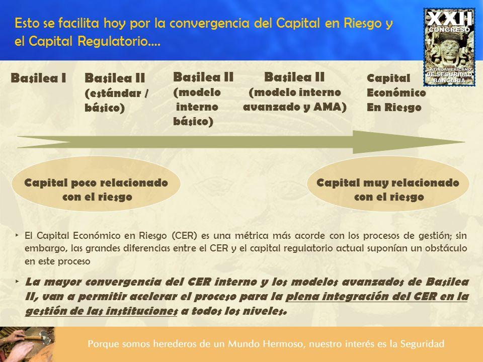 Basilea IBasilea II (estándar / básico) Basilea II (modelo interno básico) Basilea II (modelo interno avanzado y AMA) Capital Económico En Riesgo Capi