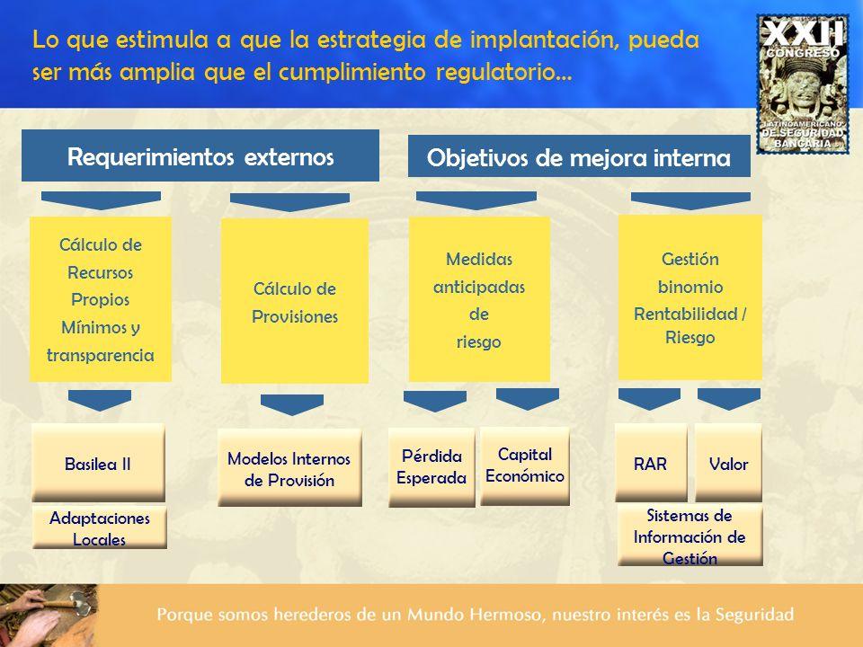 Lo que estimula a que la estrategia de implantación, pueda ser más amplia que el cumplimiento regulatorio… Requerimientos externos Objetivos de mejora