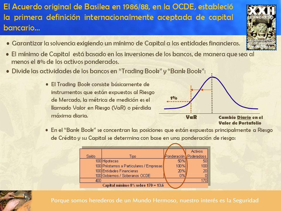 El Trading Book consiste básicamente de instrumentos que están expuestos al Riesgo de Mercado, la métrica de medición es el llamado Valor en Riesgo (V