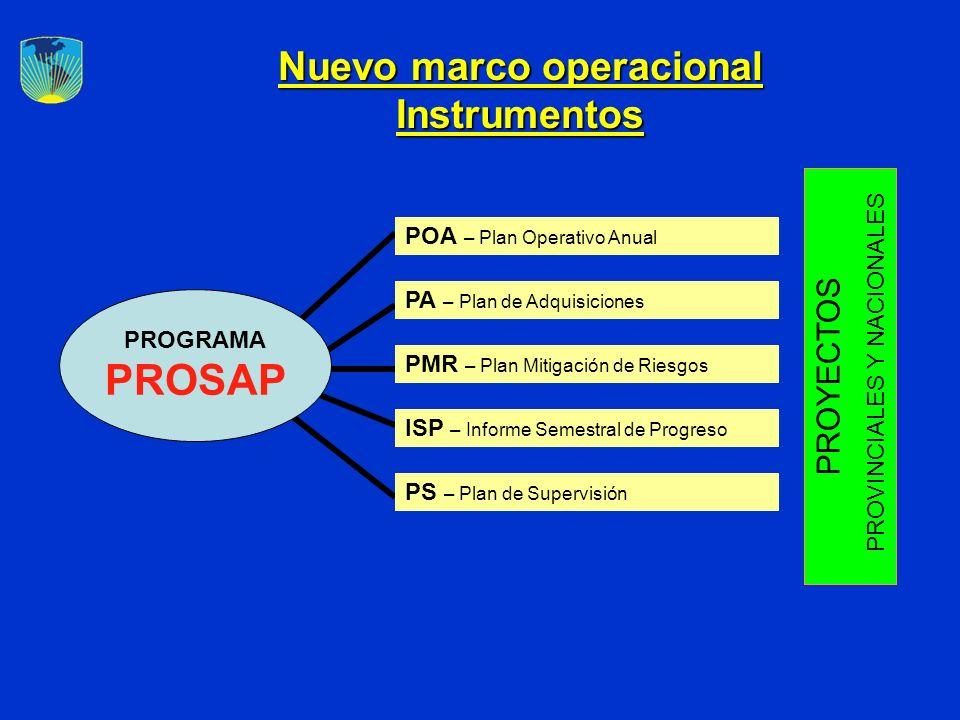 Nuevo marco operacional Instrumentos PROGRAMA PROSAP POA – Plan Operativo Anual PA – Plan de Adquisiciones PMR – Plan Mitigación de Riesgos ISP – Info