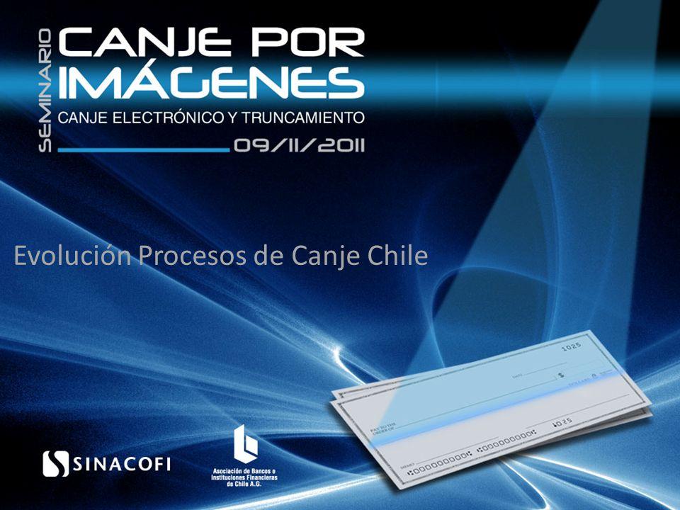 Evolución Procesos de Canje Chile