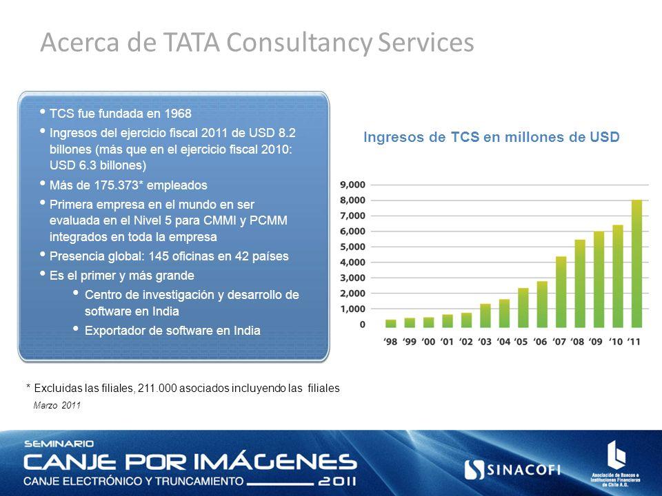 Acerca de TATA Consultancy Services Ingresos de TCS en millones de USD * Excluidas las filiales, 211.000 asociados incluyendo las filiales Marzo 2011 TCS fue fundada en 1968 Ingresos del ejercicio fiscal 2011 de USD 8.2 billones (más que en el ejercicio fiscal 2010: USD 6.3 billones) Más de 175.373* empleados Primera empresa en el mundo en ser evaluada en el Nivel 5 para CMMI y PCMM integrados en toda la empresa Presencia global: 145 oficinas en 42 países Es el primer y más grande Centro de investigación y desarrollo de software en India Exportador de software en India