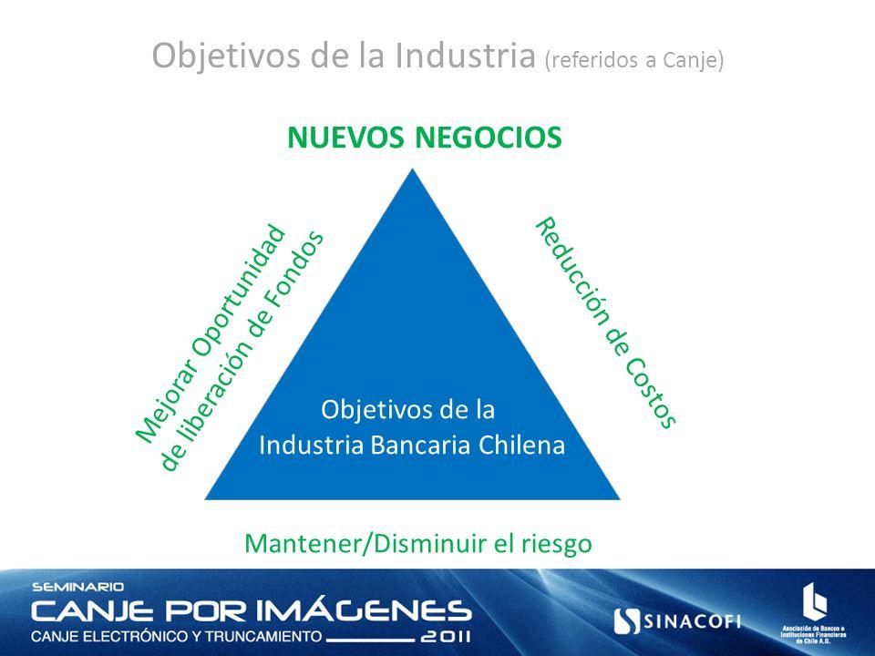 Objetivos de la Industria Bancaria Chilena Mejorar Oportunidad de liberación de Fondos Mantener/Disminuir el riesgo Reducción de Costos Objetivos de la Industria (referidos a Canje) NUEVOS NEGOCIOS