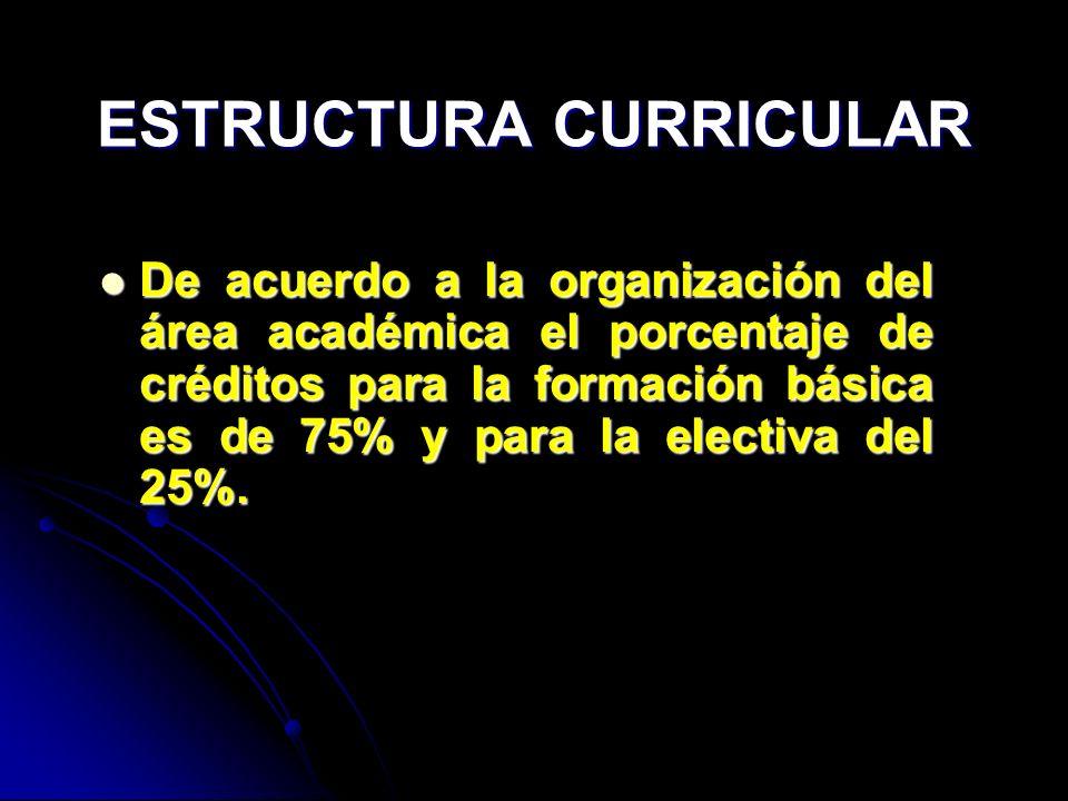 ESTRUCTURA CURRICULAR De acuerdo a la organización del área académica el porcentaje de créditos para la formación básica es de 75% y para la electiva