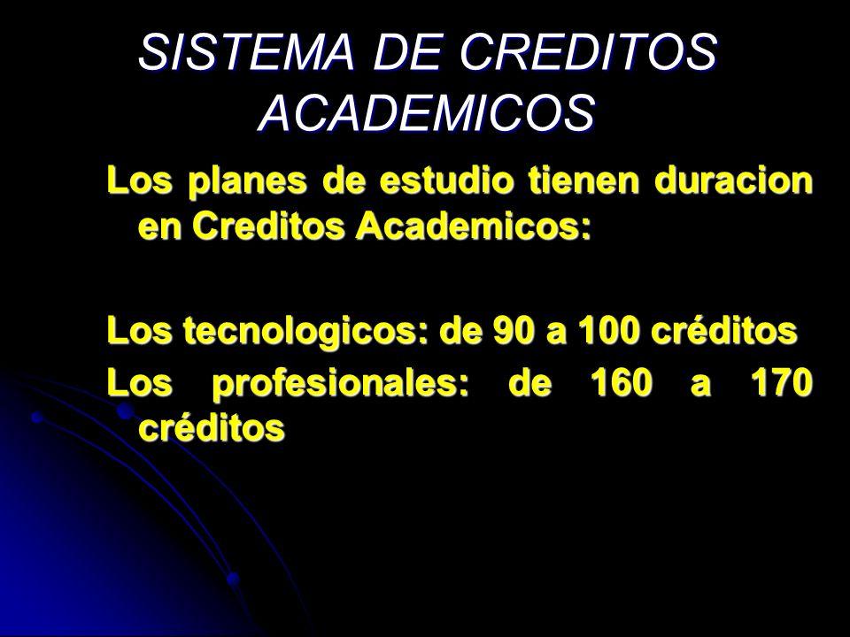 SISTEMA DE CREDITOS ACADEMICOS Los planes de estudio tienen duracion en Creditos Academicos: Los tecnologicos: de 90 a 100 créditos Los profesionales: