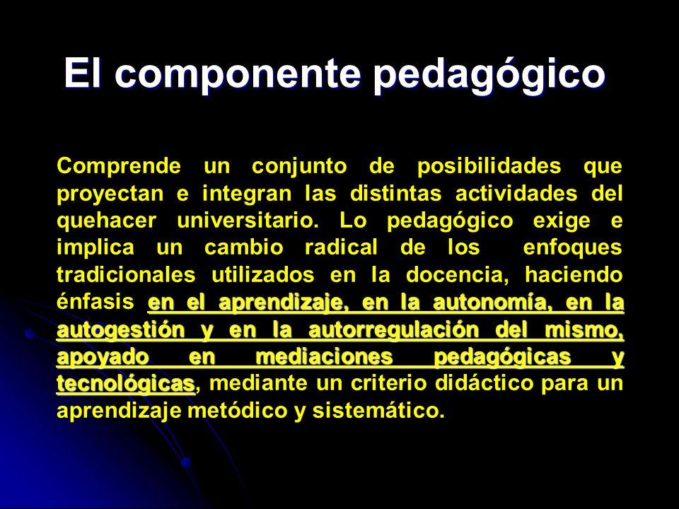 El componente pedagógico en el aprendizaje, en la autonomía, en la autogestión y en la autorregulación del mismo, apoyado en mediaciones pedagógicas y
