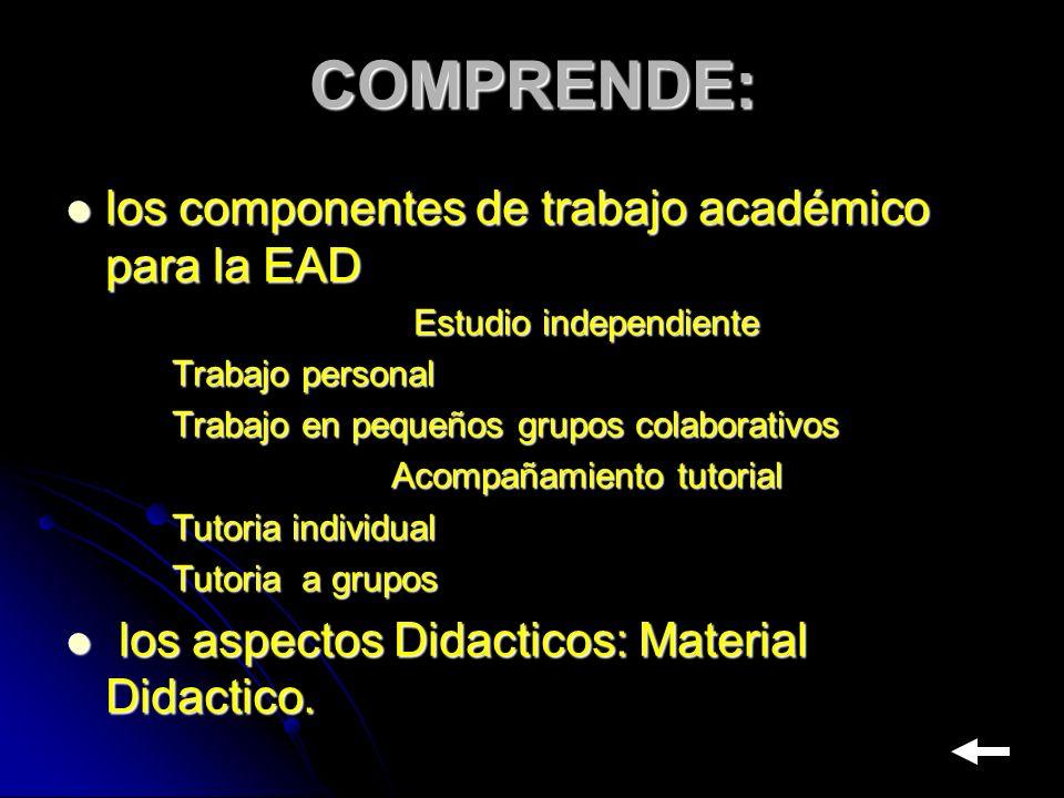 los componentes de trabajo académico para la EAD los componentes de trabajo académico para la EAD Estudio independiente Trabajo personal Trabajo en pe