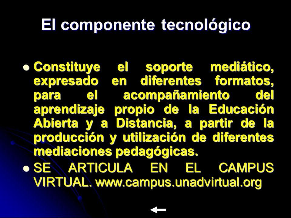 El componente tecnológico Constituye el soporte mediático, expresado en diferentes formatos, para el acompañamiento del aprendizaje propio de la Educa