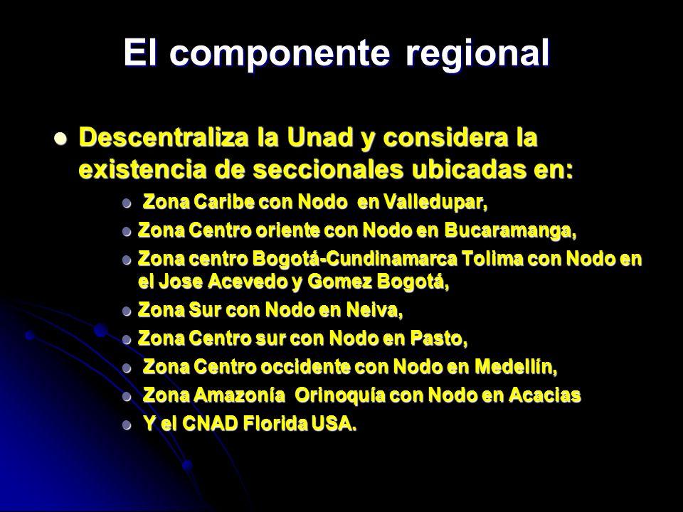 El componente regional Descentraliza la Unad y considera la existencia de seccionales ubicadas en: Descentraliza la Unad y considera la existencia de