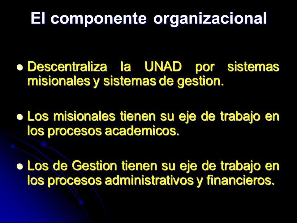 El componente organizacional Descentraliza la UNAD por sistemas misionales y sistemas de gestion. Descentraliza la UNAD por sistemas misionales y sist