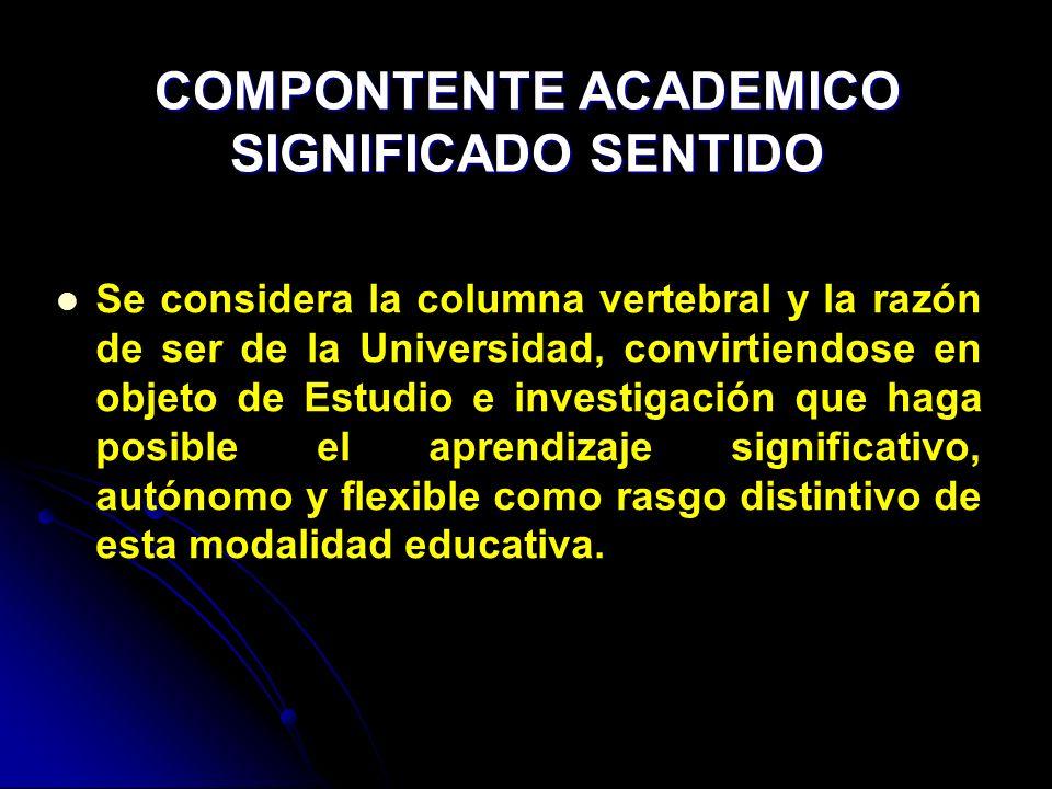 COMPONTENTE ACADEMICO SIGNIFICADO SENTIDO Se considera la columna vertebral y la razón de ser de la Universidad, convirtiendose en objeto de Estudio e