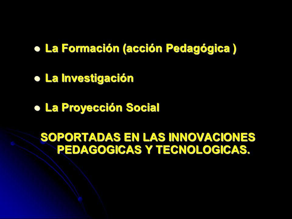 La Formación (acción Pedagógica ) La Formación (acción Pedagógica ) La Investigación La Investigación La Proyección Social La Proyección Social SOPORT