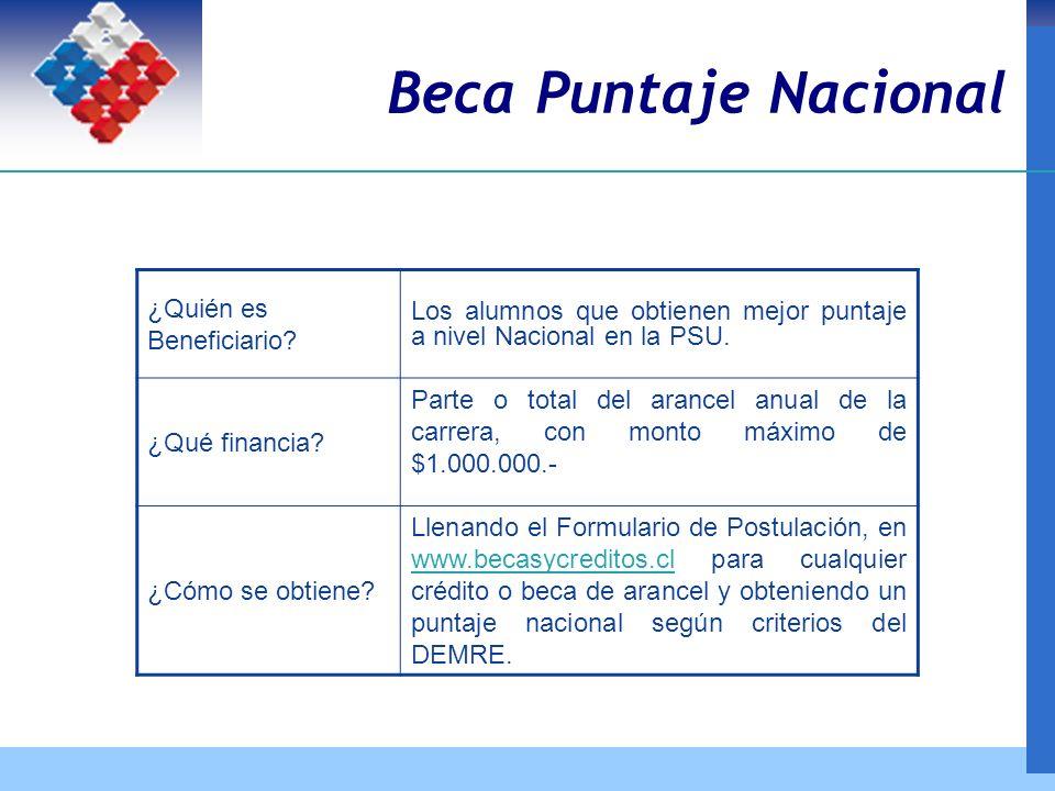 Beca Puntaje Nacional ¿Quién es Beneficiario.