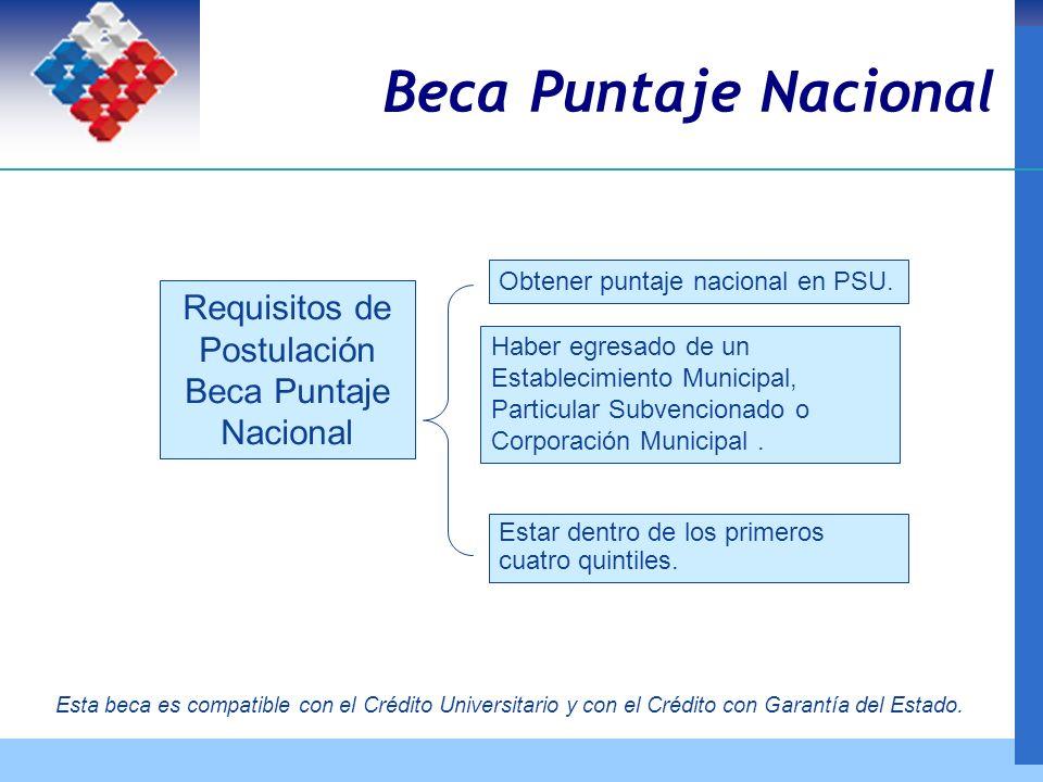 Obtener puntaje nacional en PSU. Estar dentro de los primeros cuatro quintiles.