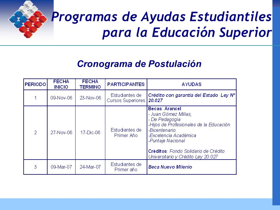 Programas de Ayudas Estudiantiles para la Educación Superior Cronograma de Postulación
