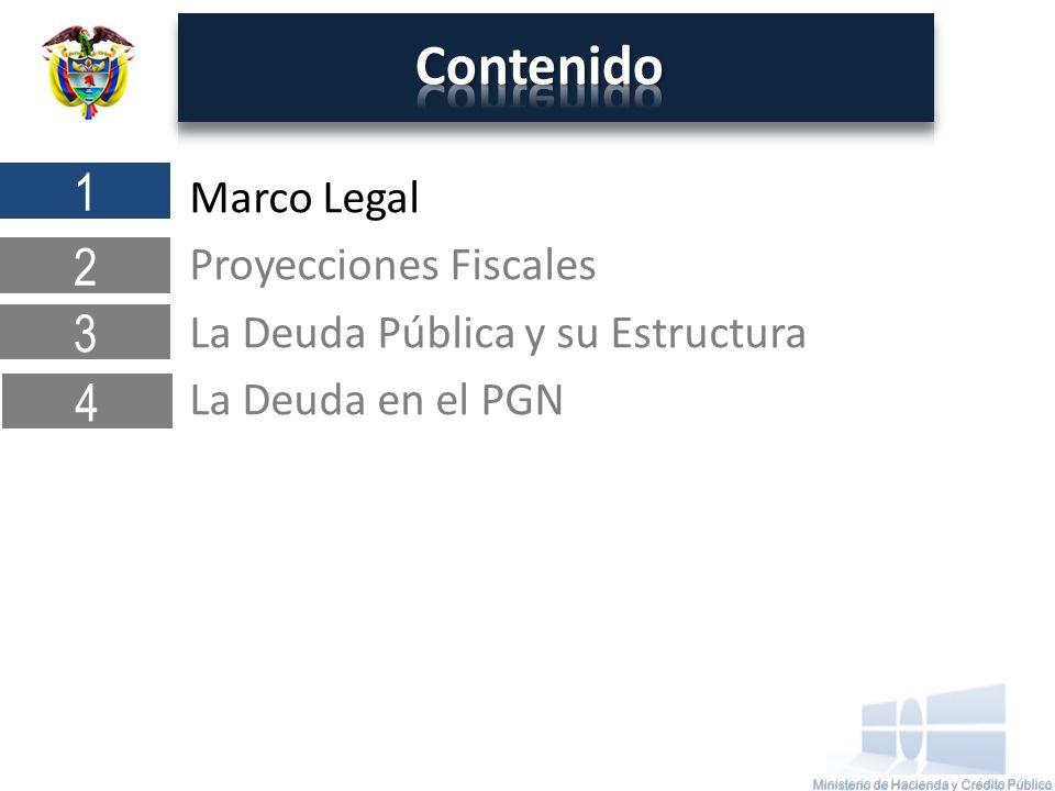Fuente: Ministerio de Hacienda y Crédito Público Colombia tiene un marco institucional sólido Marco Legal que rige el diseño de la Política Fiscal MHCP Sostenibilidad Fiscal Regla Fiscal Reforma a las Regalías