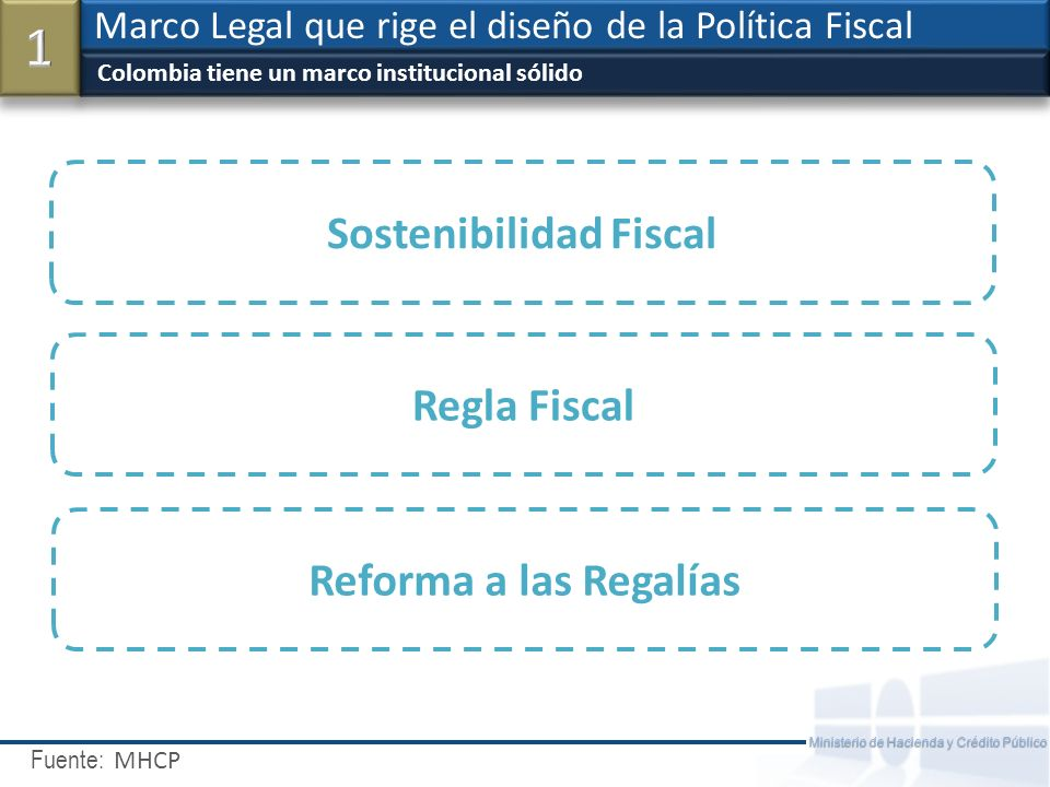 Fuente: Ministerio de Hacienda y Crédito Público Supuesto Generales MFMP MHCP – Dirección de Crédito Público y del Tesoro Nacional Variable2012201320142015-2022 Crecimiento del PIB real (Variación %) 4.8 Tasa de cambio promedio año ($ por dólar)* 1.800 Inflación (Variación %) 3.0 Precio del crudo Colombiano (US$ por barril) 981019587 Producción de Petróleo (Promedio KBPD) 9401.0601.0911.325 Crecimiento importaciones en dólares (Variación %) 15.010.0