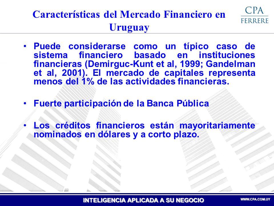 INTELIGENCIA APLICADA A SU NEGOCIO WWW.CPA.COM.UYWWW.CPA.COM.UY Características del Mercado Financiero en Uruguay Bajo nivel de bancarización respecto a los países desarrollados, con una baja participación del sistema financiero formal en la financiación de las pymes.