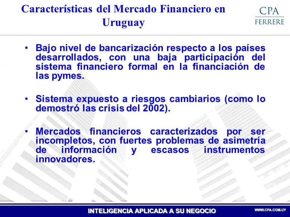INTELIGENCIA APLICADA A SU NEGOCIO WWW.CPA.COM.UYWWW.CPA.COM.UY 1.Contexto Estructura Financiera de las firmas – Principales indicadores