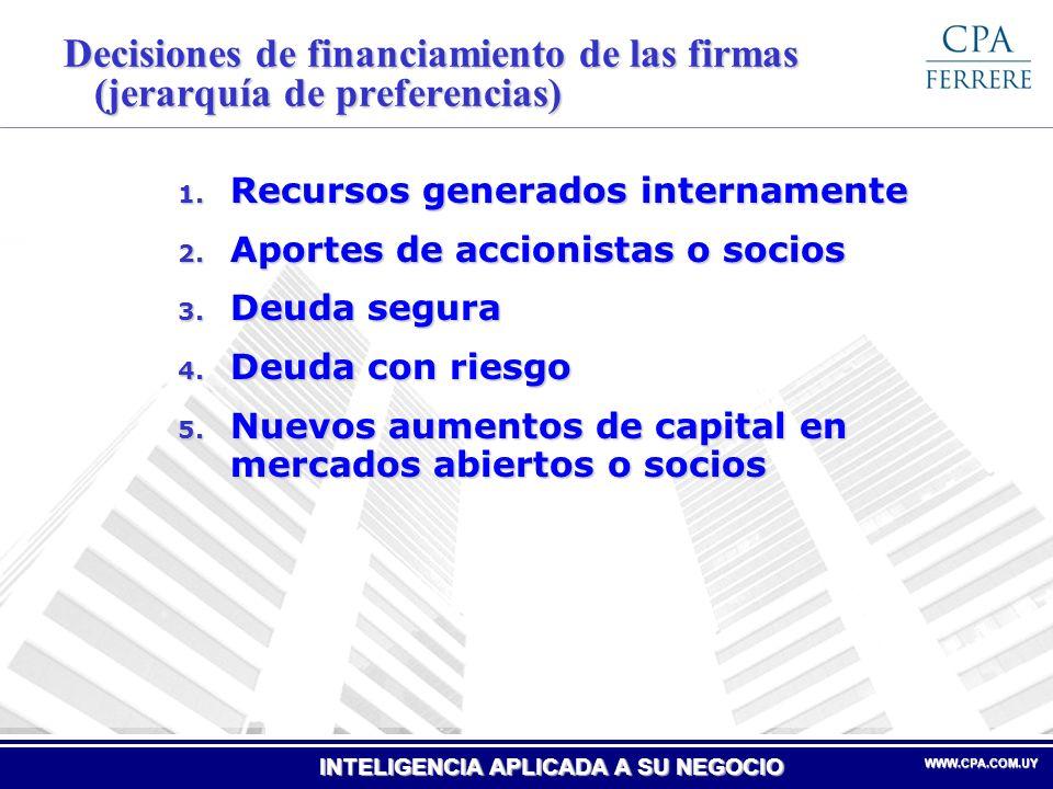 INTELIGENCIA APLICADA A SU NEGOCIO WWW.CPA.COM.UYWWW.CPA.COM.UY 3.