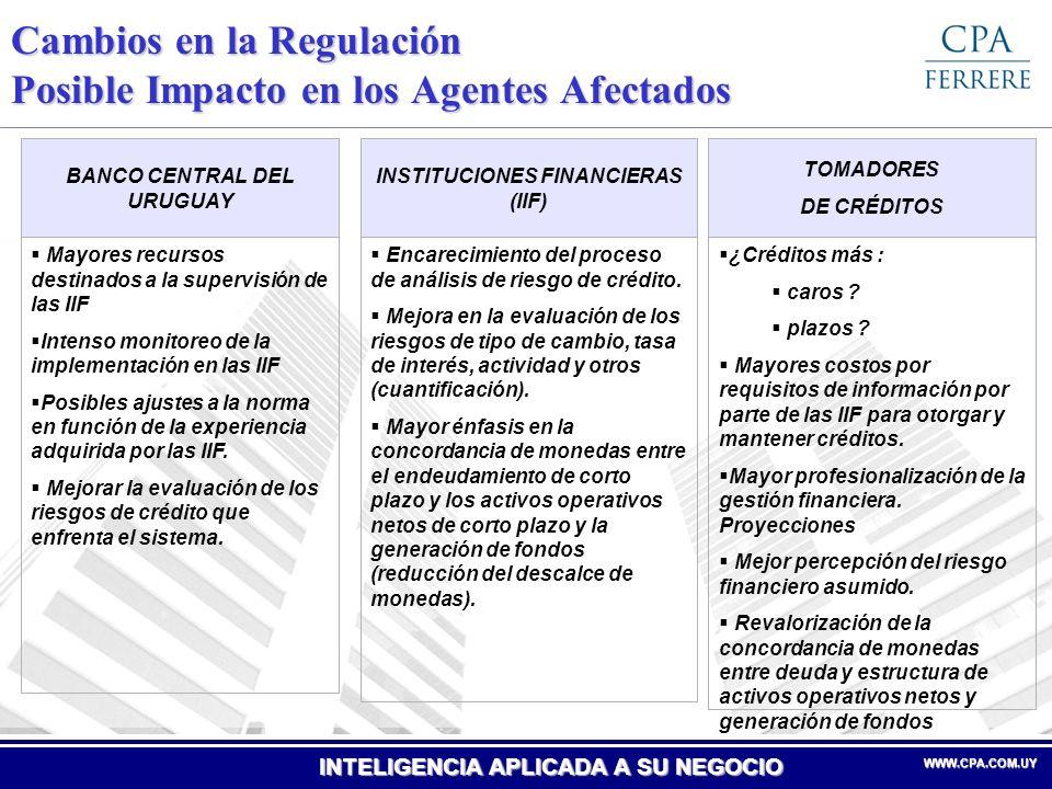INTELIGENCIA APLICADA A SU NEGOCIO WWW.CPA.COM.UYWWW.CPA.COM.UY Anexos