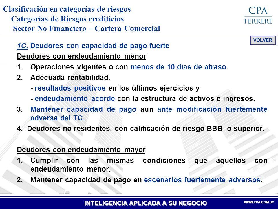 INTELIGENCIA APLICADA A SU NEGOCIO WWW.CPA.COM.UYWWW.CPA.COM.UY 2A.