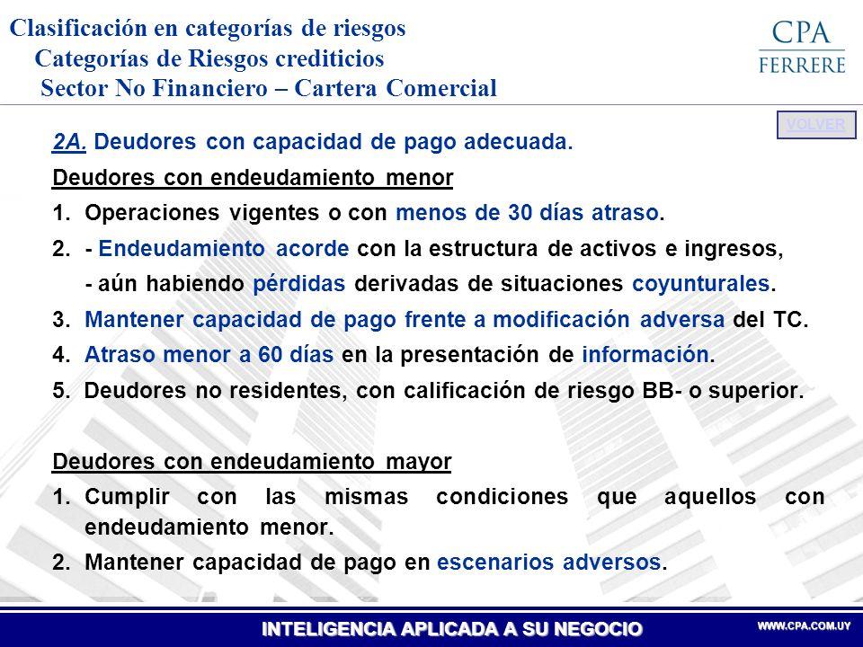 INTELIGENCIA APLICADA A SU NEGOCIO WWW.CPA.COM.UYWWW.CPA.COM.UY 2B.