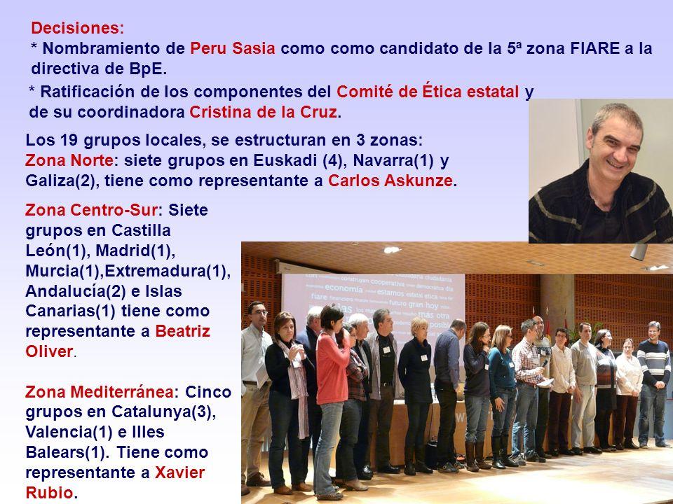 Decisiones: * Nombramiento de Peru Sasia como como candidato de la 5ª zona FIARE a la directiva de BpE.