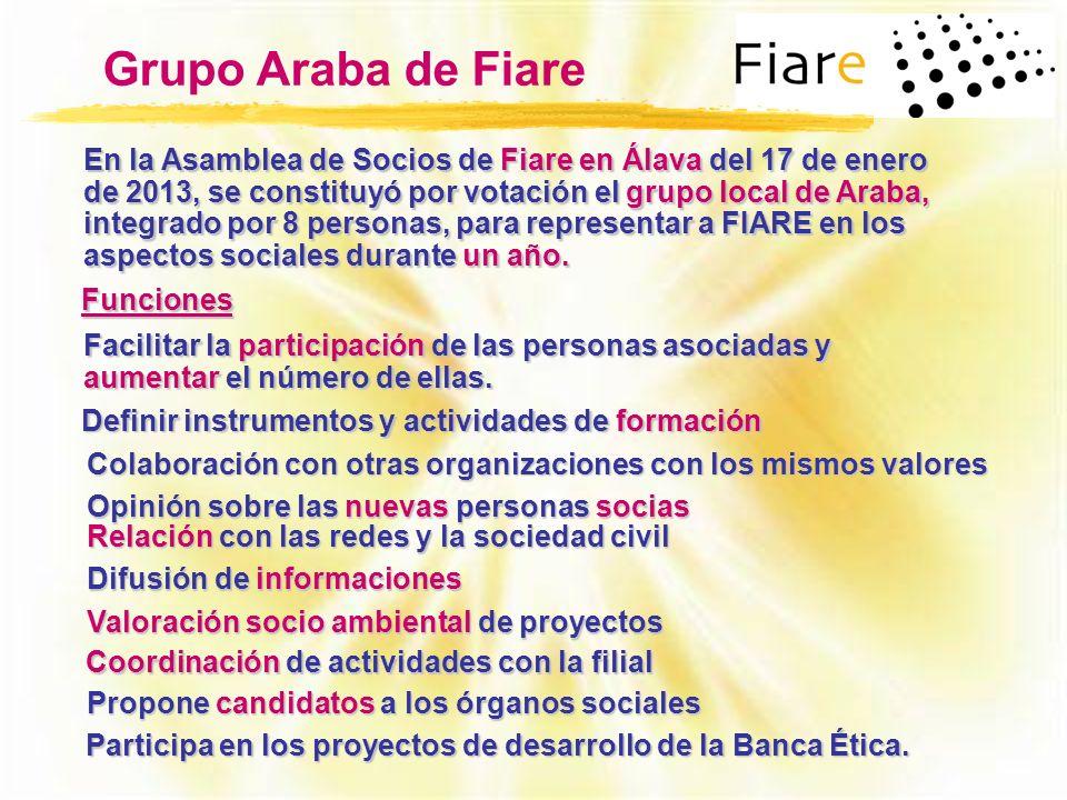 Grupo Araba de Fiare En la Asamblea de Socios de Fiare en Álava del 17 de enero de 2013, se constituyó por votación el grupo local de Araba, integrado por 8 personas, para representar a FIARE en los aspectos sociales durante un año.