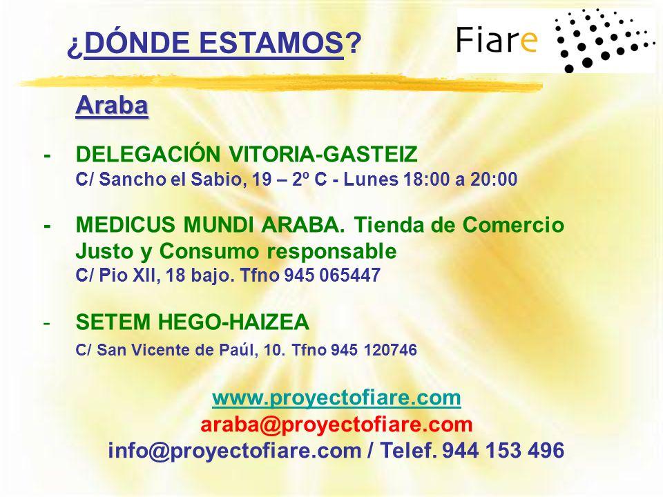 ¿DÓNDE ESTAMOS. www.proyectofiare.com araba@proyectofiare.com info@proyectofiare.com / Telef.