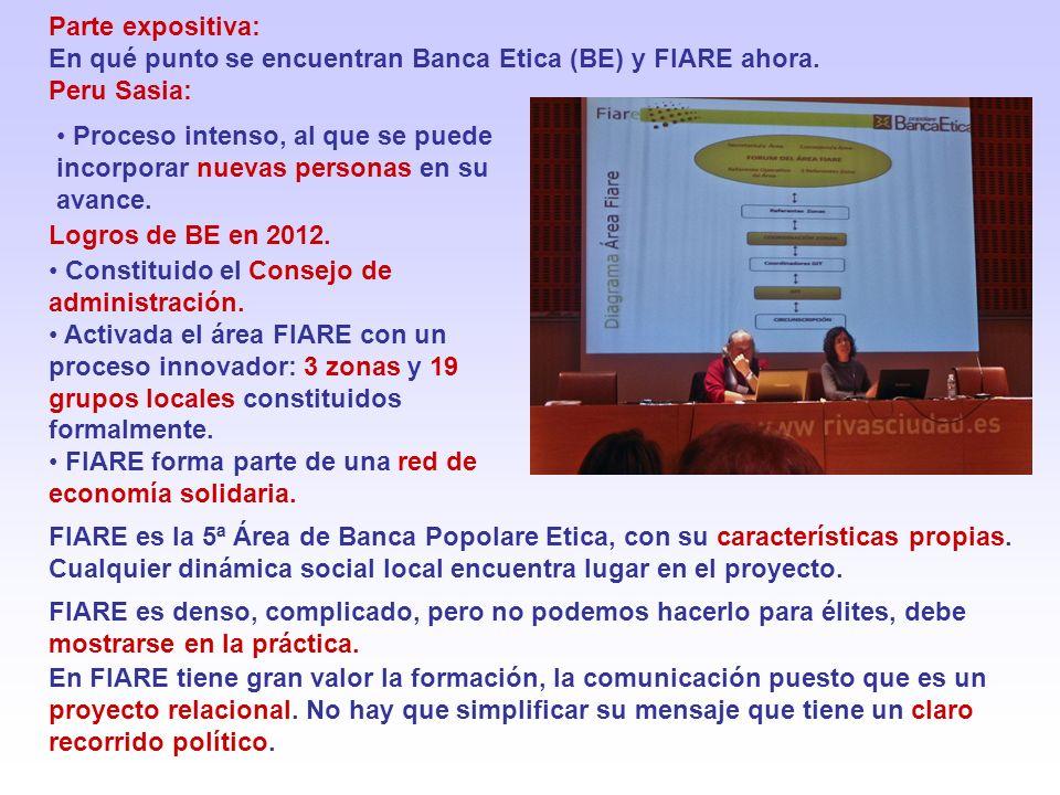 Parte expositiva: En qué punto se encuentran Banca Etica (BE) y FIARE ahora.