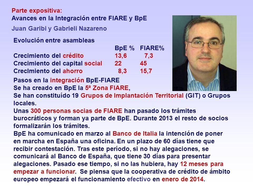 Parte expositiva: Avances en la Integración entre FIARE y BpE Juan Garibi y Gabrieli Nazareno Evolución entre asambleas BpE %FIARE% Crecimiento del crédito 13,6 7,3 Crecimiento del capital social 22 45 CrecImiento del ahorro 8,3 15,7 Pasos en la integración BpE-FIARE Se ha creado en BpE la 5ª Zona FIARE, Se han constituído 19 Grupos de Implantación Territorial (GIT) o Grupos locales.
