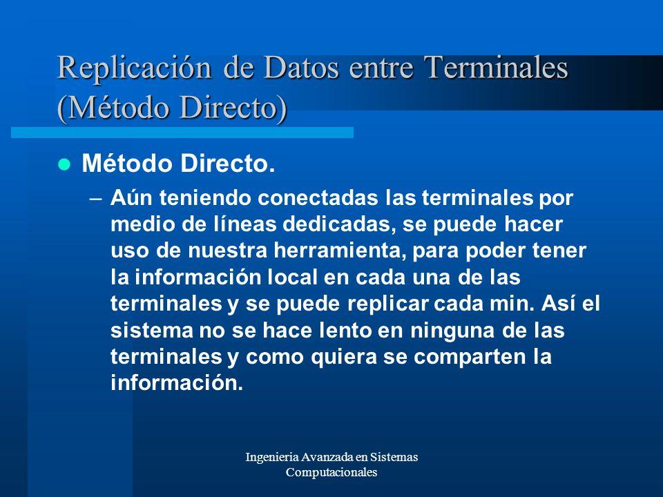 Ingenieria Avanzada en Sistemas Computacionales Replicación de Datos entre Terminales (Método Directo) Método Directo. –Aún teniendo conectadas las te