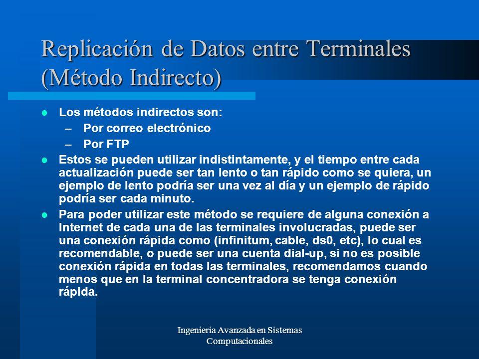 Ingenieria Avanzada en Sistemas Computacionales Replicación de Datos entre Terminales (Método Indirecto) Los métodos indirectos son: – Por correo elec