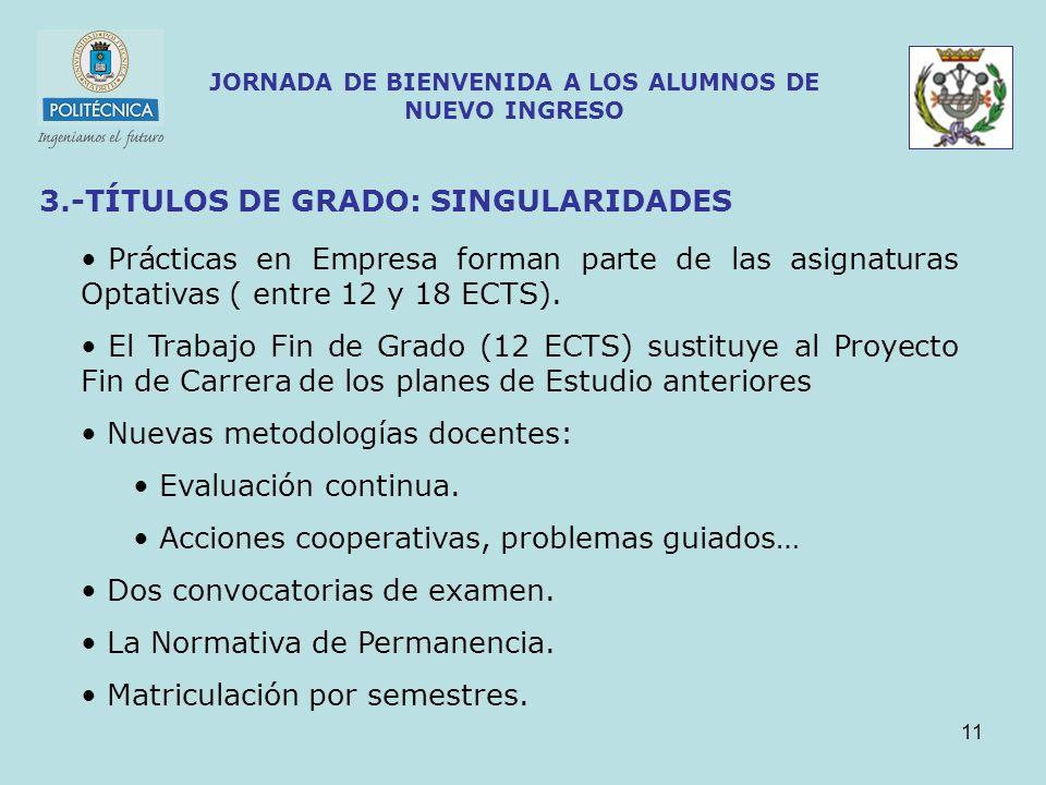 11 JORNADA DE BIENVENIDA A LOS ALUMNOS DE NUEVO INGRESO 3.-TÍTULOS DE GRADO: SINGULARIDADES Prácticas en Empresa forman parte de las asignaturas Optativas ( entre 12 y 18 ECTS).