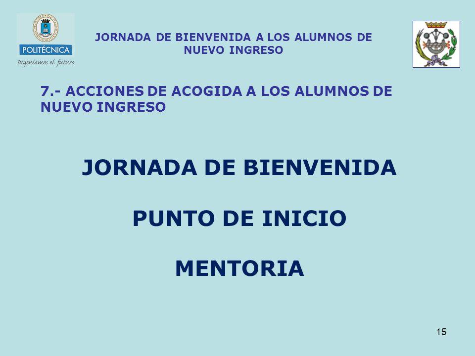 15 JORNADA DE BIENVENIDA A LOS ALUMNOS DE NUEVO INGRESO 7.- ACCIONES DE ACOGIDA A LOS ALUMNOS DE NUEVO INGRESO JORNADA DE BIENVENIDA PUNTO DE INICIO MENTORIA