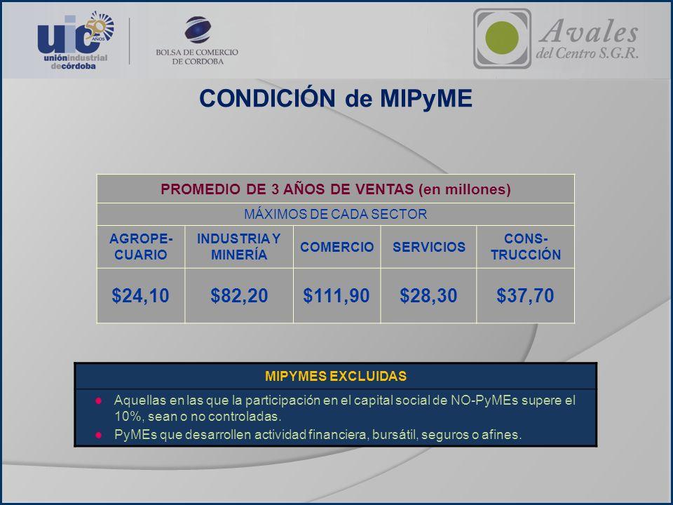 CONDICIÓN de MIPyME PROMEDIO DE 3 AÑOS DE VENTAS (en millones) MÁXIMOS DE CADA SECTOR AGROPE- CUARIO INDUSTRIA Y MINERÍA COMERCIOSERVICIOS CONS- TRUCC