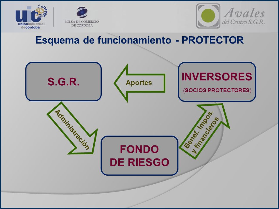FONDO DE RIESGO INVERSORES (SOCIOS PROTECTORES) Administración Benef. Impos. y financieros S.G.R. Aportes Esquema de funcionamiento - PROTECTOR