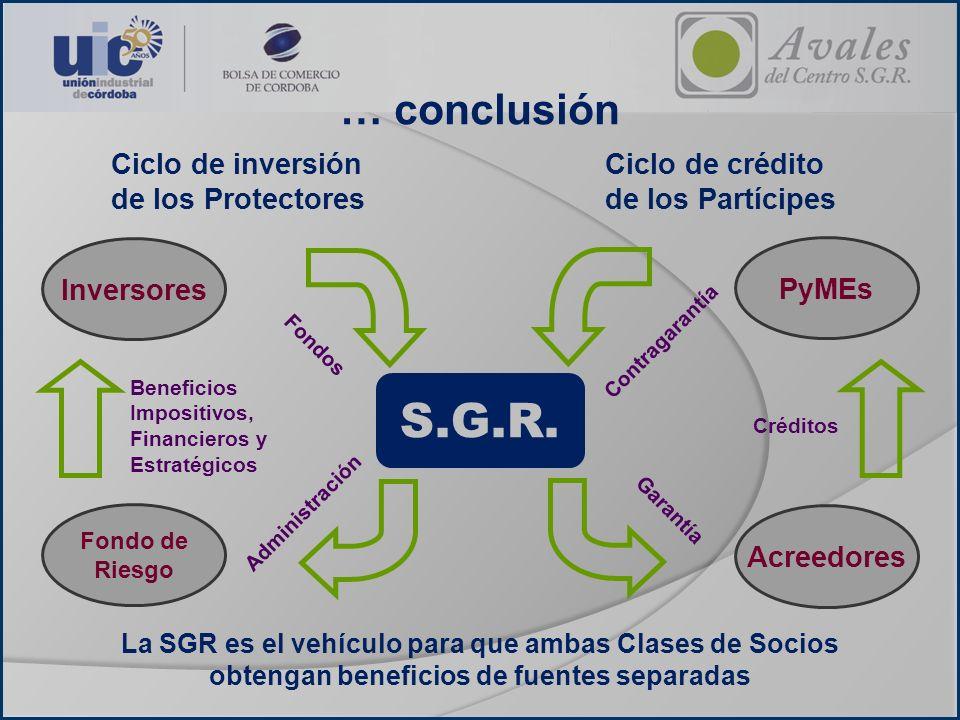 S.G.R. Inversores Fondo de Riesgo PyMEs Acreedores Administración Beneficios Impositivos, Financieros y Estratégicos Fondos Contragarantía Garantía Cr