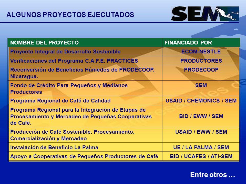 NOMBRE DEL PROYECTOFINANCIADO POR Proyecto Integral de Desarrollo SostenibleECOM-NESTLE Verificaciones del Programa C.A.F.E. PRACTICESPRODUCTORES Reco