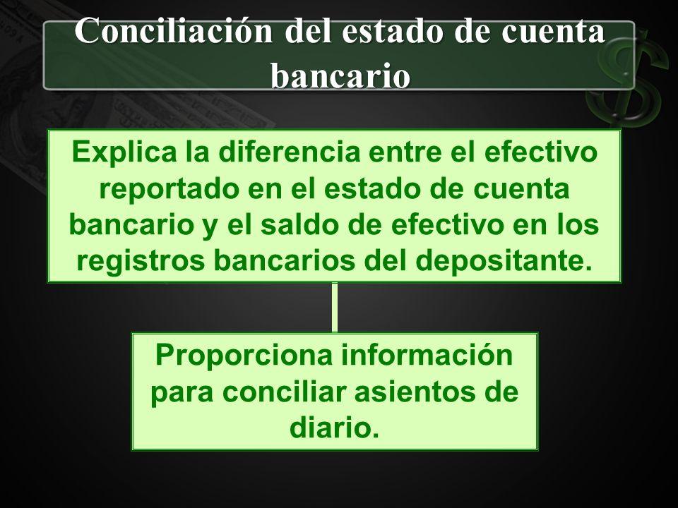 Conciliación del estado de cuenta bancario Explica la diferencia entre el efectivo reportado en el estado de cuenta bancario y el saldo de efectivo en