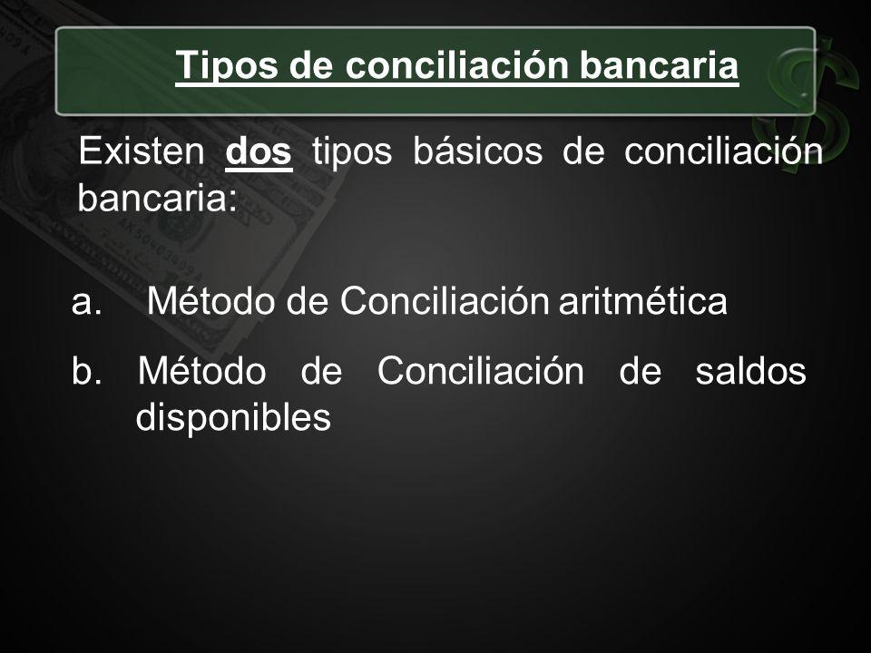 Tipos de conciliación bancaria a. Método de Conciliación aritmética b. Método de Conciliación de saldos disponibles Existen dos tipos básicos de conci